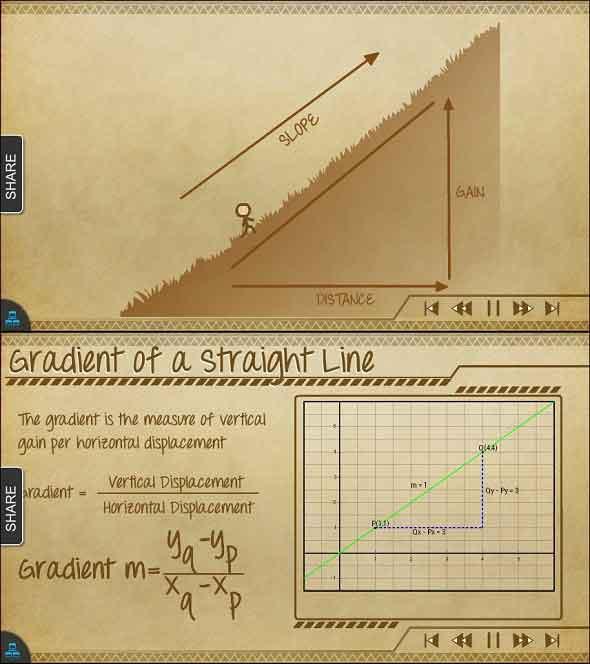 Calculus Interactive, Aplikasi Yang Menyenangkan Untuk Belajar Matematika